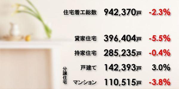 第33回 ほんとうの建築実績 -- 日本の住宅を変えるのは地域の工務店